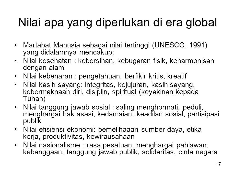 17 Nilai apa yang diperlukan di era global Martabat Manusia sebagai nilai tertinggi (UNESCO, 1991) yang didalamnya mencakup; Nilai kesehatan : kebersi