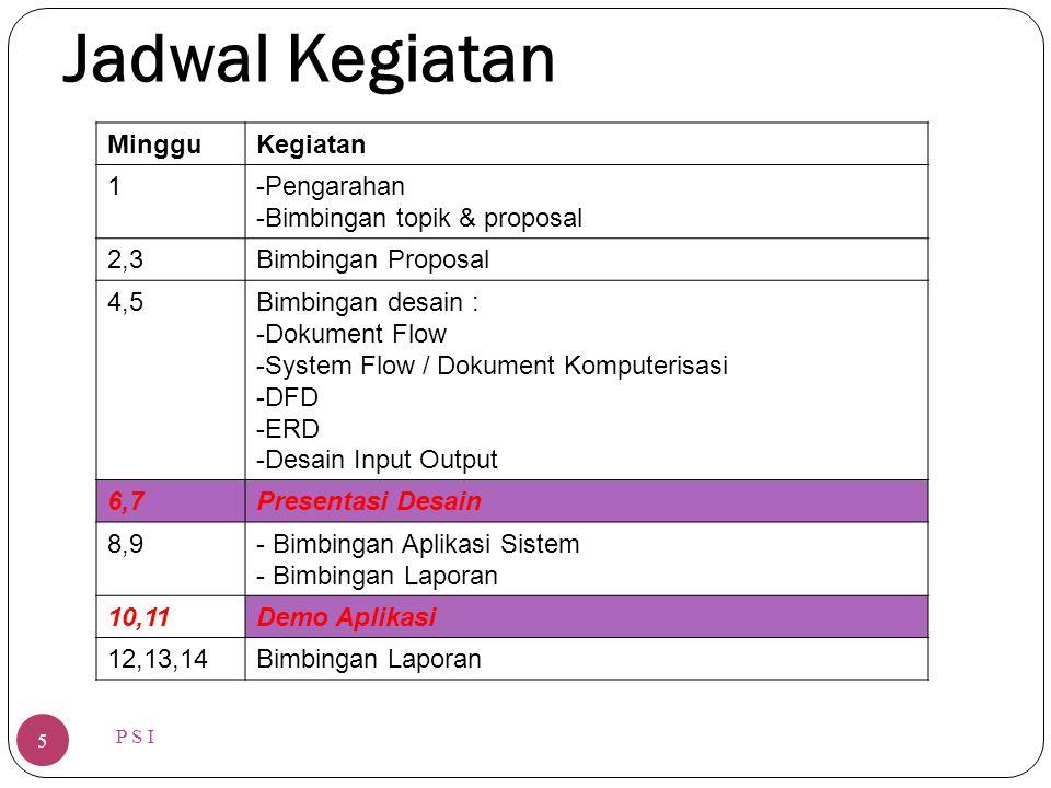 Jadwal Kegiatan P S I 5 MingguKegiatan 1-Pengarahan -Bimbingan topik & proposal 2,3Bimbingan Proposal 4,5Bimbingan desain : -Dokument Flow -System Flo