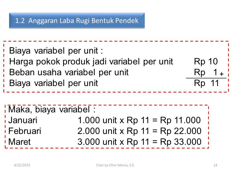 Biaya variabel per unit : Harga pokok produk jadi variabel per unitRp 10 Beban usaha variabel per unitRp 1 Biaya variabel per unitRp 11 + Maka, biaya