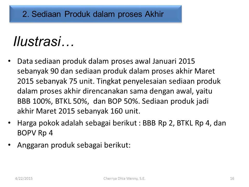 2. Sediaan Produk dalam proses Akhir Data sediaan produk dalam proses awal Januari 2015 sebanyak 90 dan sediaan produk dalam proses akhir Maret 2015 s