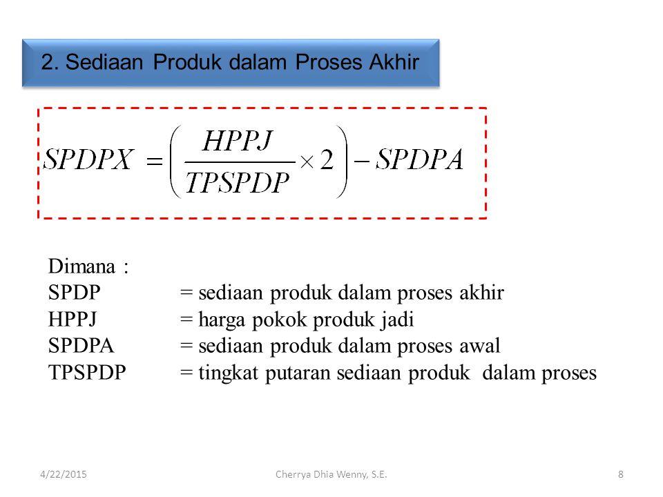 Dimana : SPDP= sediaan produk dalam proses akhir HPPJ= harga pokok produk jadi SPDPA= sediaan produk dalam proses awal TPSPDP= tingkat putaran sediaan