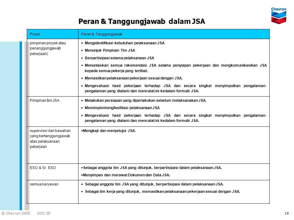 DOC ID © Chevron 2005 18 Peran & Tanggungjawab Peran & Tanggungjawab dalam JSA PosisiPeran & Tanggungjawab pimpinan proyek atau penanggungjawab pekerj