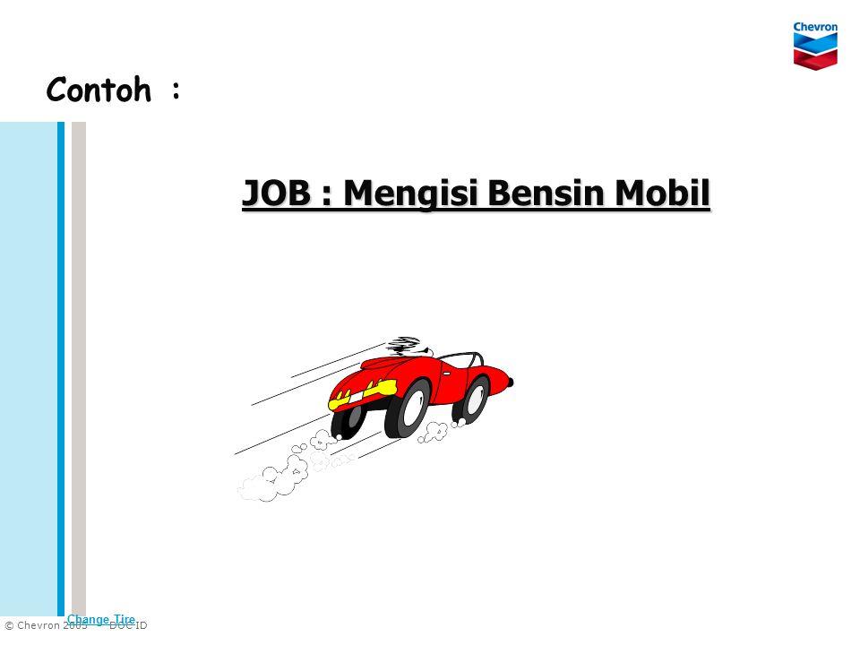 DOC ID © Chevron 2005 Contoh : Change Tire JOB : Mengisi Bensin Mobil