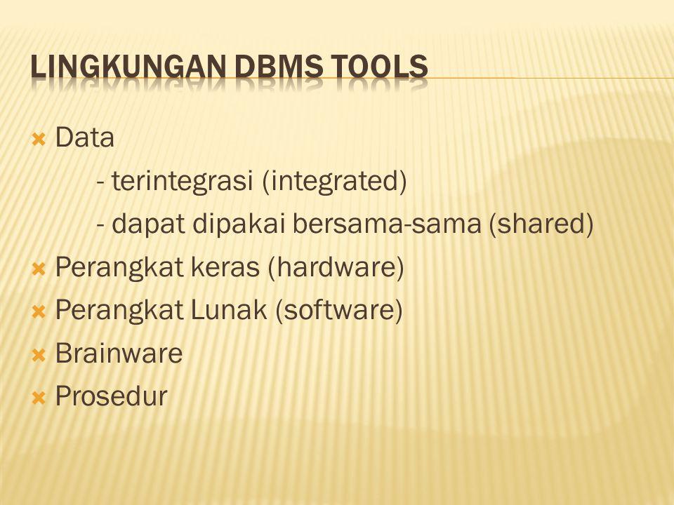  Data - terintegrasi (integrated) - dapat dipakai bersama-sama (shared)  Perangkat keras (hardware)  Perangkat Lunak (software)  Brainware  Prosedur