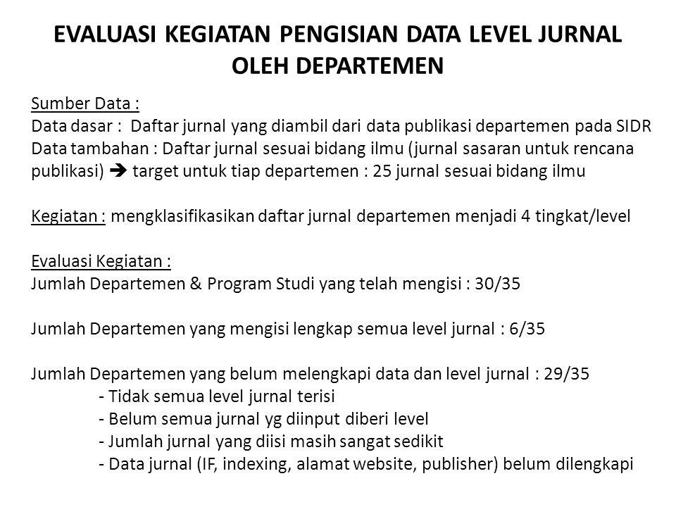 EVALUASI KEGIATAN PENGISIAN DATA LEVEL JURNAL OLEH DEPARTEMEN Sumber Data : Data dasar : Daftar jurnal yang diambil dari data publikasi departemen pad