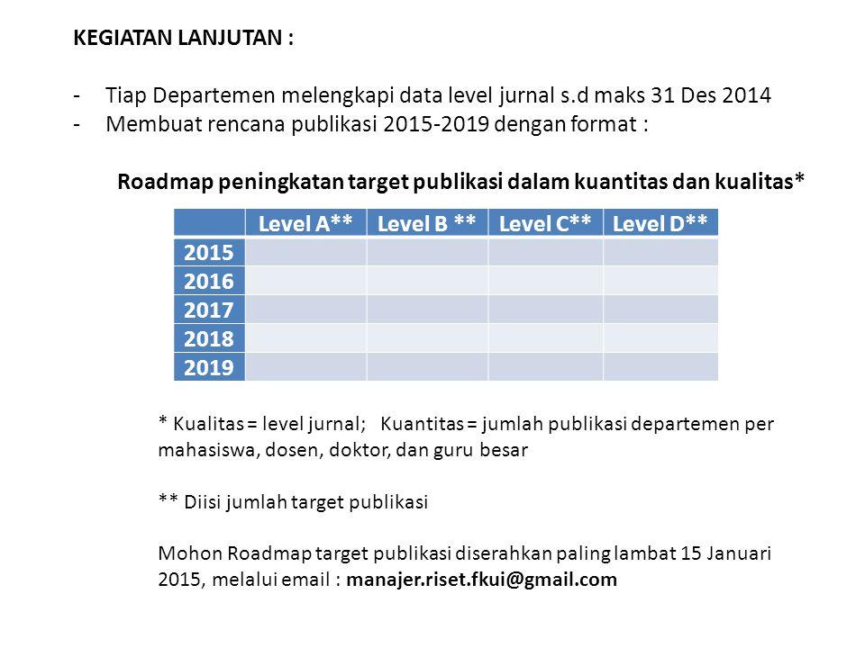 KEGIATAN LANJUTAN : -Tiap Departemen melengkapi data level jurnal s.d maks 31 Des 2014 -Membuat rencana publikasi 2015-2019 dengan format : Level A**L