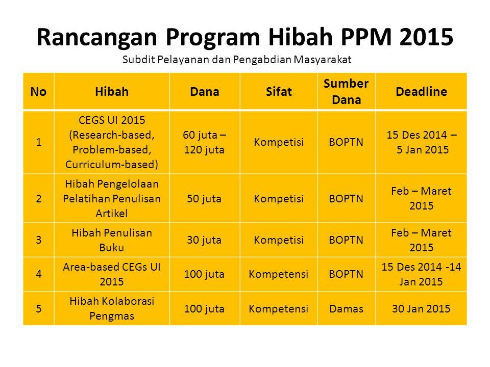 RANCANGAN PROGRAM HIBAH 2015