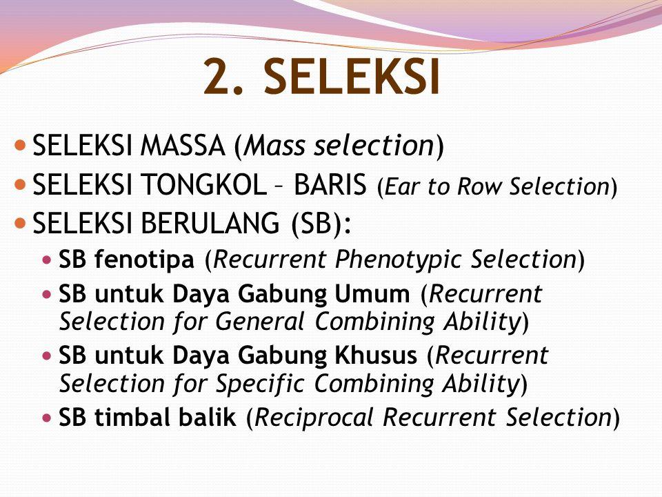 2. SELEKSI SELEKSI MASSA (Mass selection) SELEKSI TONGKOL – BARIS (Ear to Row Selection) SELEKSI BERULANG (SB): SB fenotipa (Recurrent Phenotypic Sele