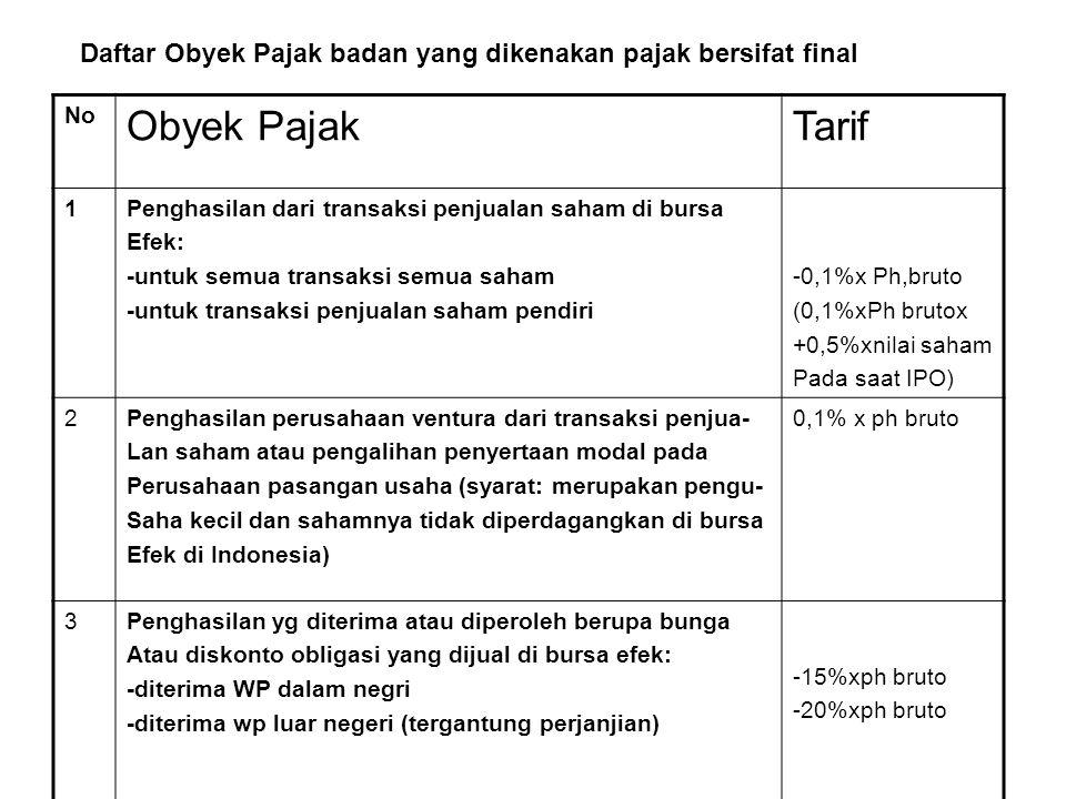 No Obyek PajakTarif 1Penghasilan dari transaksi penjualan saham di bursa Efek: -untuk semua transaksi semua saham -untuk transaksi penjualan saham pen