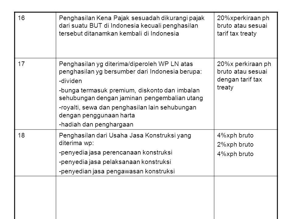 16Penghasilan Kena Pajak sesuadah dikurangi pajak dari suatu BUT di Indonesia kecuali penghasilan tersebut ditanamkan kembali di Indonesia 20%xperkira