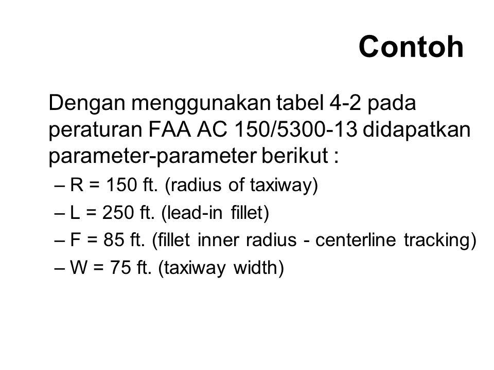 Contoh Dengan menggunakan tabel 4-2 pada peraturan FAA AC 150/5300-13 didapatkan parameter-parameter berikut : –R = 150 ft. (radius of taxiway) –L = 2