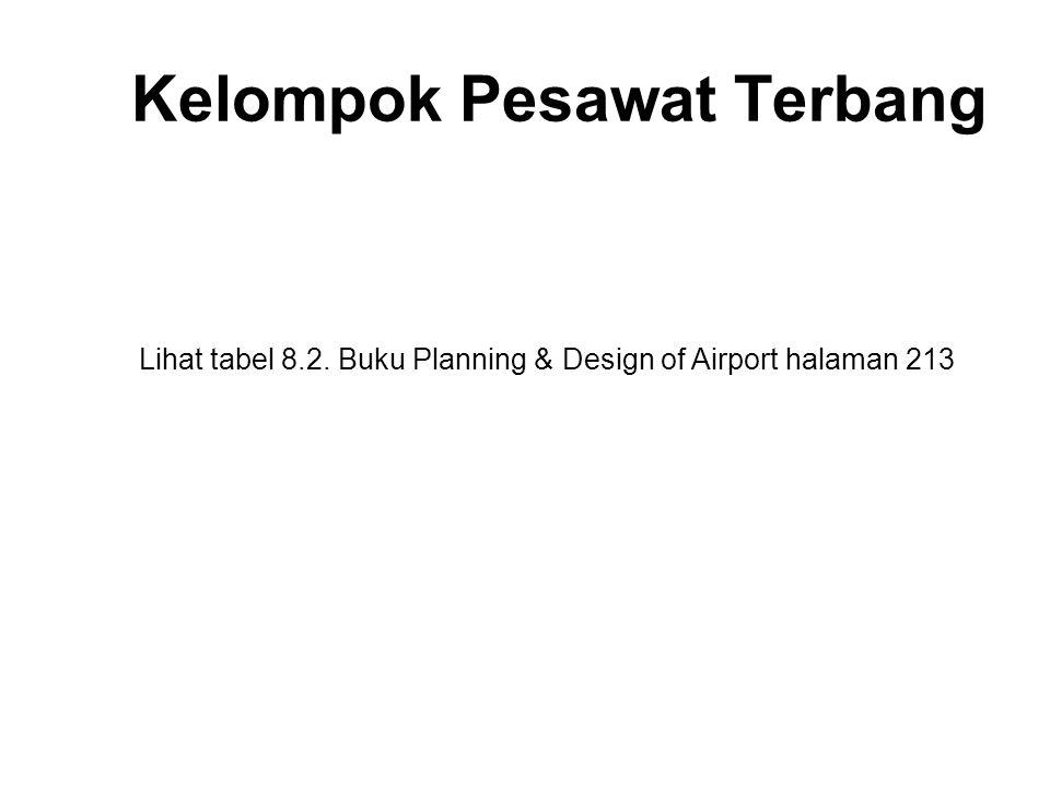 Kelompok Pesawat Terbang Lihat tabel 8.2. Buku Planning & Design of Airport halaman 213