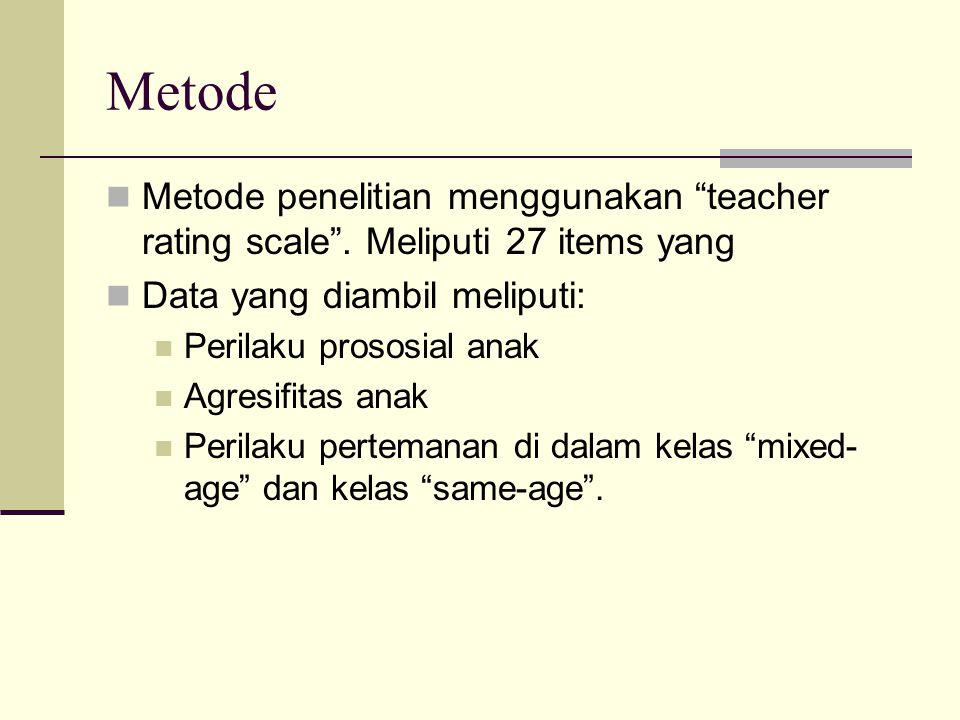 """Metode Metode penelitian menggunakan """"teacher rating scale"""". Meliputi 27 items yang Data yang diambil meliputi: Perilaku prososial anak Agresifitas an"""