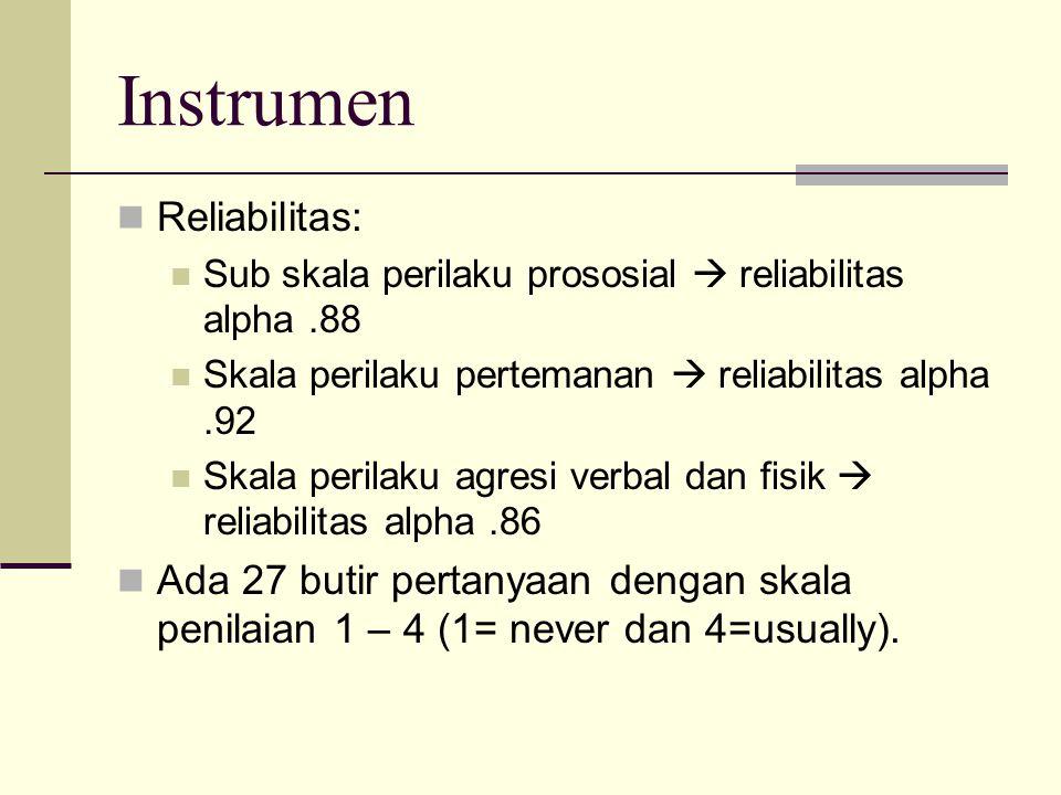 Instrumen Reliabilitas: Sub skala perilaku prososial  reliabilitas alpha.88 Skala perilaku pertemanan  reliabilitas alpha.92 Skala perilaku agresi v