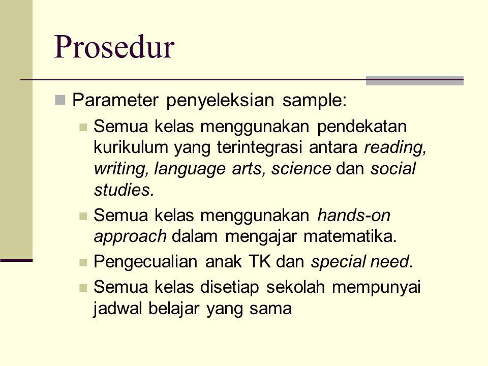 Prosedur Parameter penyeleksian sample: Semua kelas menggunakan pendekatan kurikulum yang terintegrasi antara reading, writing, language arts, science