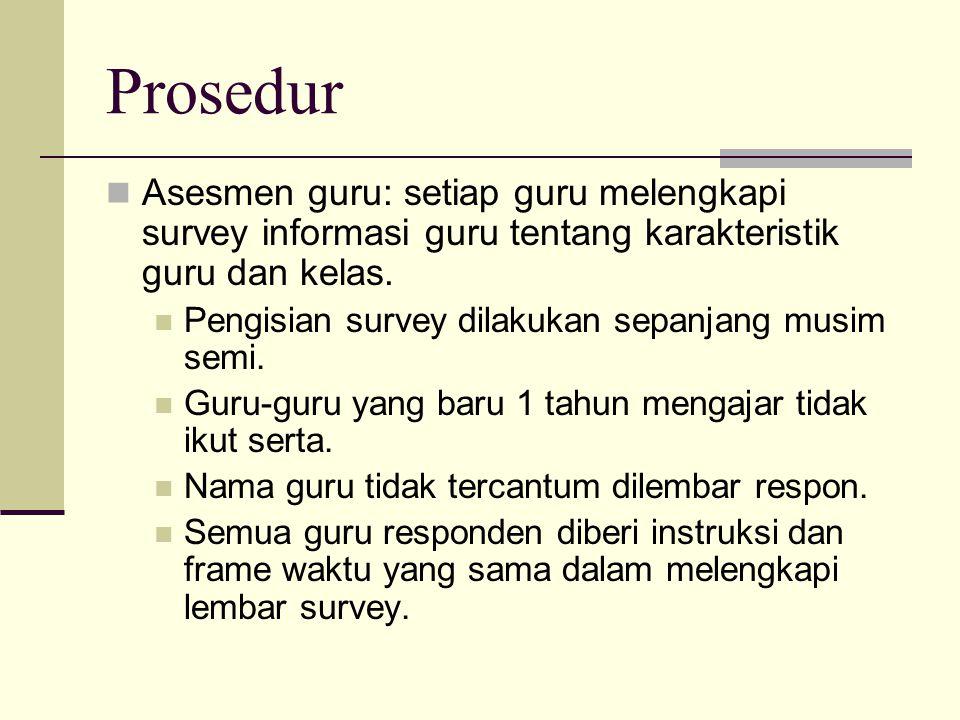 Prosedur Asesmen guru: setiap guru melengkapi survey informasi guru tentang karakteristik guru dan kelas. Pengisian survey dilakukan sepanjang musim s