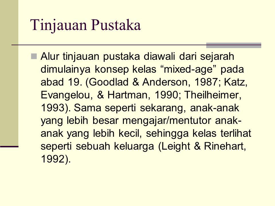 """Tinjauan Pustaka Alur tinjauan pustaka diawali dari sejarah dimulainya konsep kelas """"mixed-age"""" pada abad 19. (Goodlad & Anderson, 1987; Katz, Evangel"""