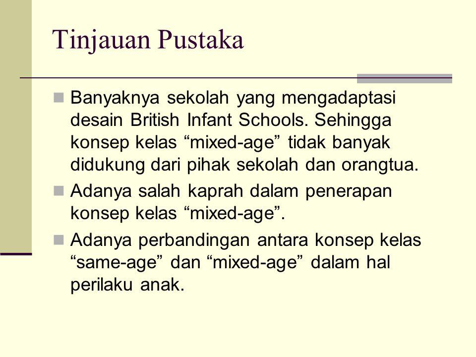 "Tinjauan Pustaka Banyaknya sekolah yang mengadaptasi desain British Infant Schools. Sehingga konsep kelas ""mixed-age"" tidak banyak didukung dari pihak"