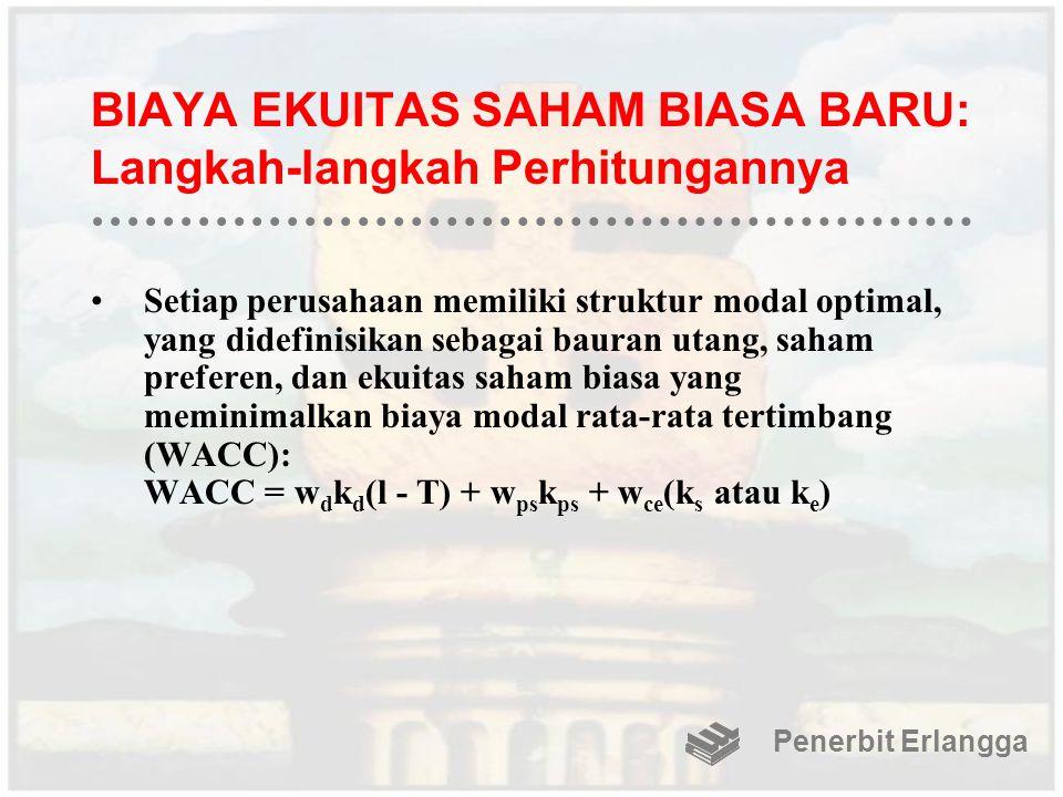 BIAYA EKUITAS SAHAM BIASA BARU: Langkah-langkah Perhitungannya Setiap perusahaan memiliki struktur modal optimal, yang didefinisikan sebagai bauran utang, saham preferen, dan ekuitas saham biasa yang meminimalkan biaya modal rata-rata tertimbang (WACC): WACC = w d k d (l - T) + w ps k ps + w ce (k s atau k e ) Penerbit Erlangga