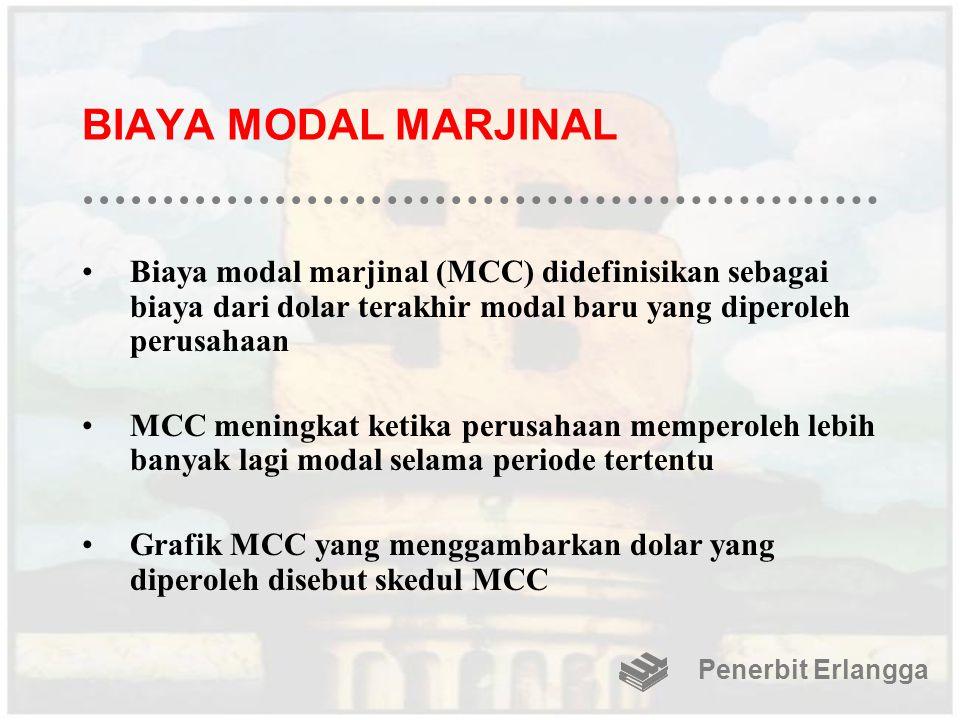 BIAYA MODAL MARJINAL Biaya modal marjinal (MCC) didefinisikan sebagai biaya dari dolar terakhir modal baru yang diperoleh perusahaan MCC meningkat ketika perusahaan memperoleh lebih banyak lagi modal selama periode tertentu Grafik MCC yang menggambarkan dolar yang diperoleh disebut skedul MCC Penerbit Erlangga
