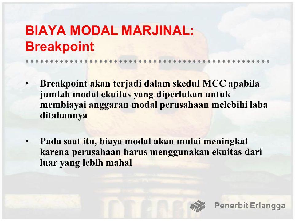 BIAYA MODAL MARJINAL: Breakpoint Breakpoint akan terjadi dalam skedul MCC apabila jumlah modal ekuitas yang diperlukan untuk membiayai anggaran modal perusahaan melebihi laba ditahannya Pada saat itu, biaya modal akan mulai meningkat karena perusahaan harus menggunakan ekuitas dari luar yang lebih mahal Penerbit Erlangga