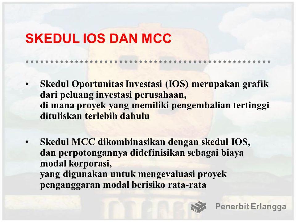 SKEDUL IOS DAN MCC Skedul Oportunitas Investasi (IOS) merupakan grafik dari peluang investasi perusahaan, di mana proyek yang memiliki pengembalian tertinggi dituliskan terlebih dahulu Skedul MCC dikombinasikan dengan skedul IOS, dan perpotongannya didefinisikan sebagai biaya modal korporasi, yang digunakan untuk mengevaluasi proyek penganggaran modal berisiko rata-rata Penerbit Erlangga