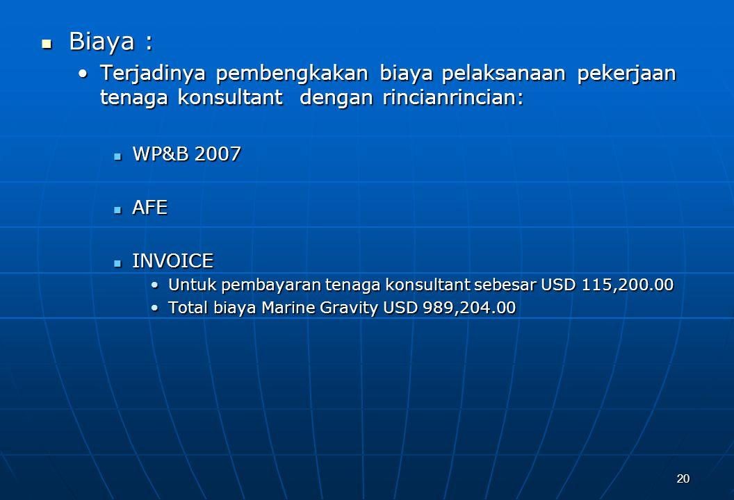 Biaya : Biaya : Terjadinya pembengkakan biaya pelaksanaan pekerjaan tenaga konsultant dengan rincianrincian:Terjadinya pembengkakan biaya pelaksanaan pekerjaan tenaga konsultant dengan rincianrincian: WP&B 2007 WP&B 2007 AFE AFE INVOICE INVOICE Untuk pembayaran tenaga konsultant sebesar USD 115,200.00Untuk pembayaran tenaga konsultant sebesar USD 115,200.00 Total biaya Marine Gravity USD 989,204.00Total biaya Marine Gravity USD 989,204.00 20