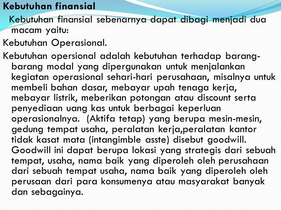 Kebutuhan Finansial Likuiditas Rentabilitas Solvabilitas Leverage Kesehatan Finansial Kredit Modal Kerja Kriteria Investasi