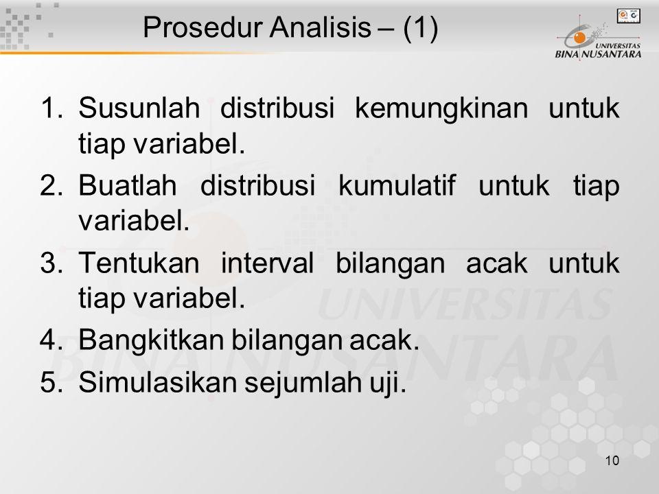 10 Prosedur Analisis – (1) 1.Susunlah distribusi kemungkinan untuk tiap variabel.