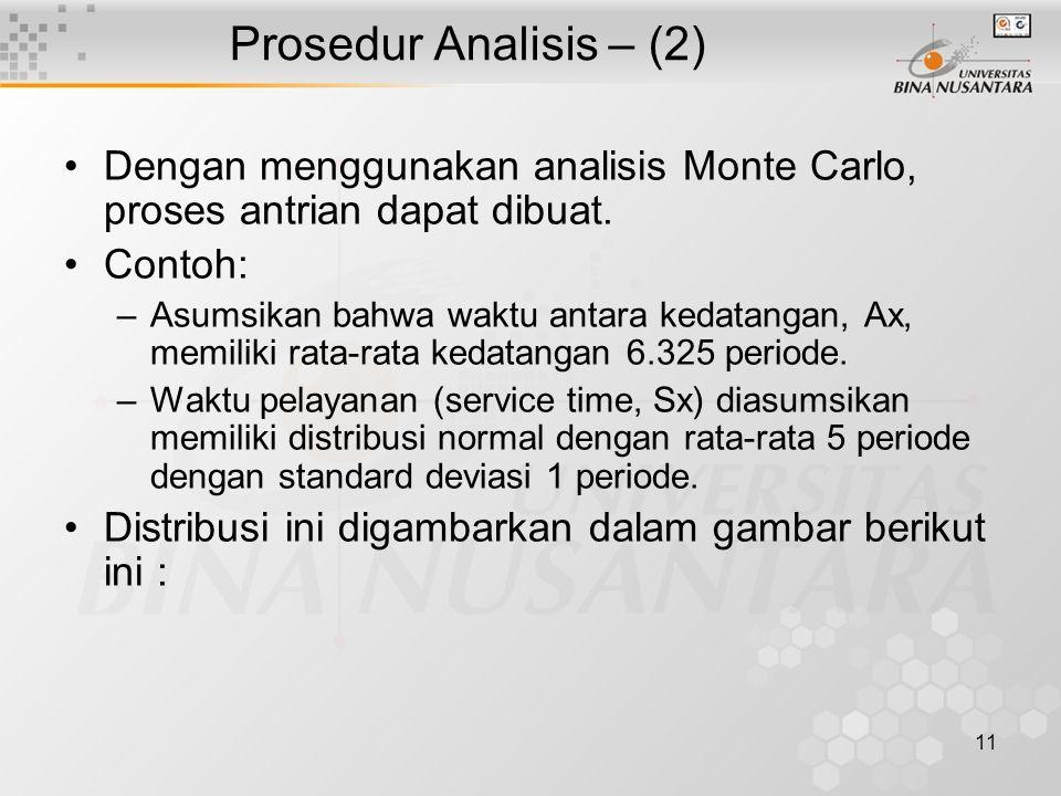 11 Prosedur Analisis – (2) Dengan menggunakan analisis Monte Carlo, proses antrian dapat dibuat.