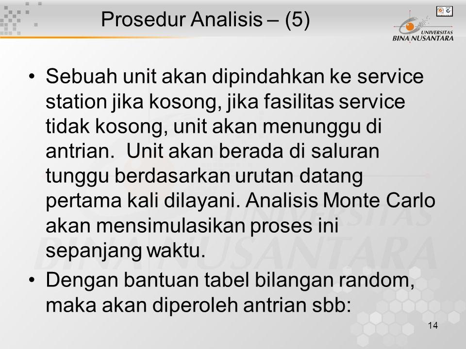 14 Prosedur Analisis – (5) Sebuah unit akan dipindahkan ke service station jika kosong, jika fasilitas service tidak kosong, unit akan menunggu di antrian.