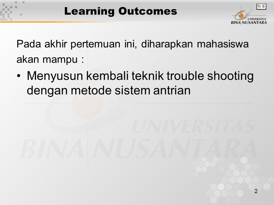 2 Learning Outcomes Pada akhir pertemuan ini, diharapkan mahasiswa akan mampu : Menyusun kembali teknik trouble shooting dengan metode sistem antrian