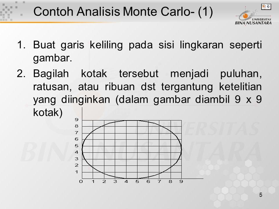 5 Contoh Analisis Monte Carlo- (1) 1.Buat garis keliling pada sisi lingkaran seperti gambar.