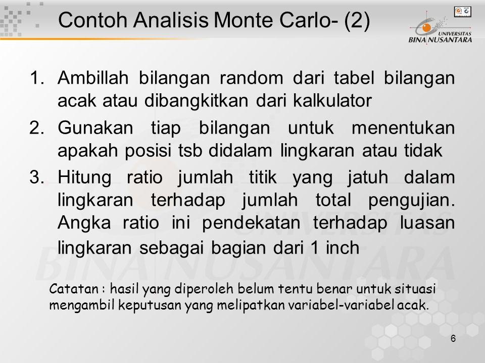 6 Contoh Analisis Monte Carlo- (2) 1.Ambillah bilangan random dari tabel bilangan acak atau dibangkitkan dari kalkulator 2.Gunakan tiap bilangan untuk menentukan apakah posisi tsb didalam lingkaran atau tidak 3.Hitung ratio jumlah titik yang jatuh dalam lingkaran terhadap jumlah total pengujian.