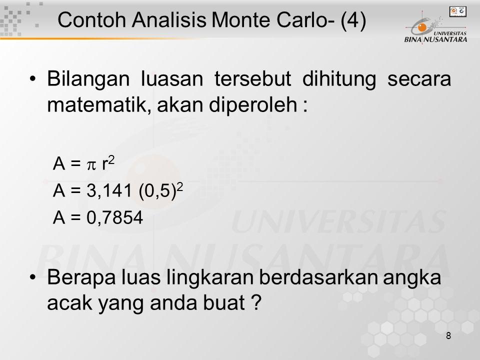 8 Contoh Analisis Monte Carlo- (4) Bilangan luasan tersebut dihitung secara matematik, akan diperoleh : A =  r 2 A = 3,141 (0,5) 2 A = 0,7854 Berapa luas lingkaran berdasarkan angka acak yang anda buat
