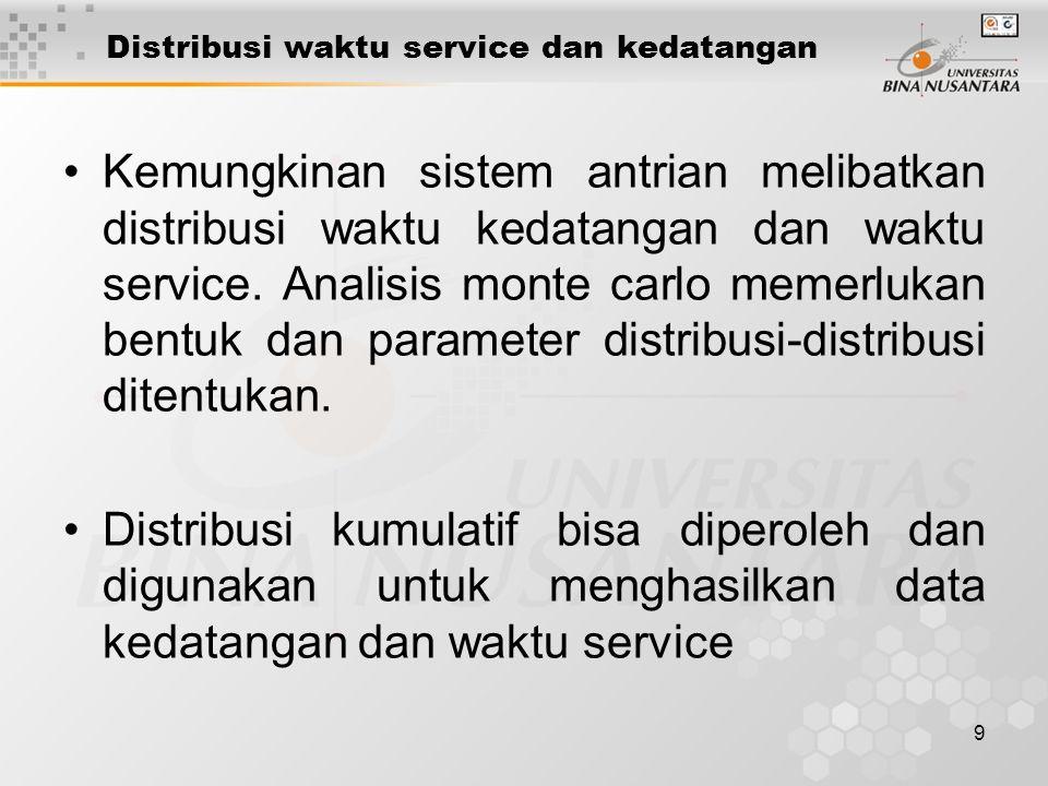9 Distribusi waktu service dan kedatangan Kemungkinan sistem antrian melibatkan distribusi waktu kedatangan dan waktu service.