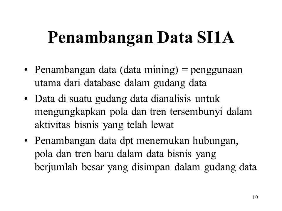 10 Penambangan Data SI1A Penambangan data (data mining) = penggunaan utama dari database dalam gudang data Data di suatu gudang data dianalisis untuk mengungkapkan pola dan tren tersembunyi dalam aktivitas bisnis yang telah lewat Penambangan data dpt menemukan hubungan, pola dan tren baru dalam data bisnis yang berjumlah besar yang disimpan dalam gudang data