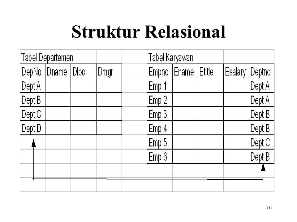 16 Struktur Relasional