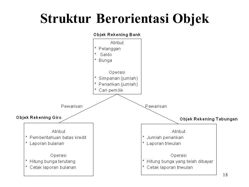 18 Struktur Berorientasi Objek