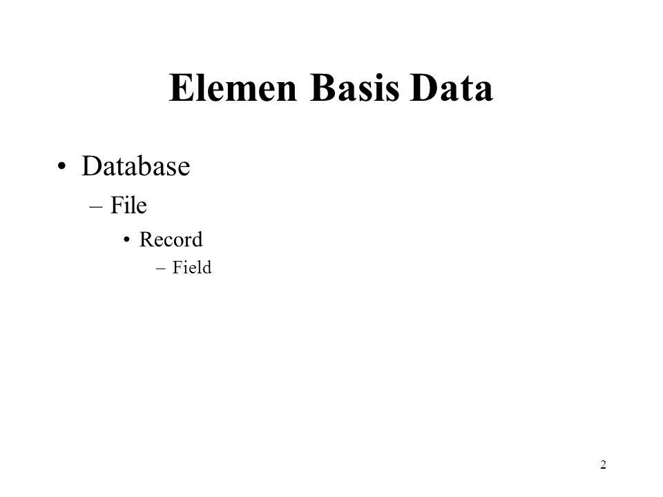 3 Jenis-Jenis Database Database operasional Database terdistribusi Database eksternal Database hipermedia