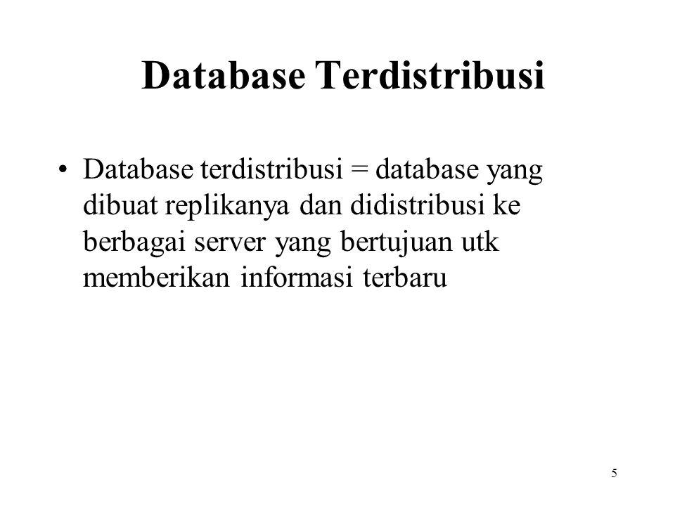 6 Database Eksternal Database eksternal = rangkaian informasi yang dapat diakses secara gratis dari berbagai layanan komersial online
