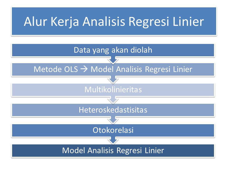 Model Regresi Linier