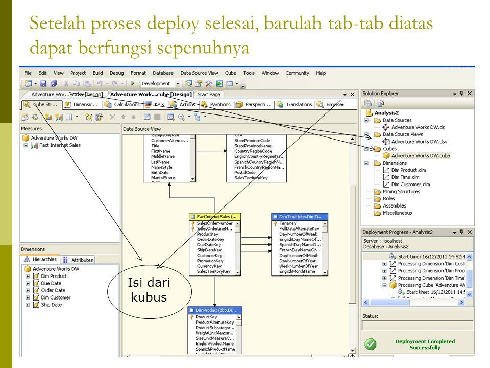 Setelah proses deploy selesai, barulah tab-tab diatas dapat berfungsi sepenuhnya Isi dari kubus