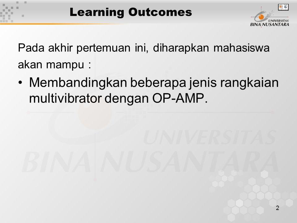 2 Learning Outcomes Pada akhir pertemuan ini, diharapkan mahasiswa akan mampu : Membandingkan beberapa jenis rangkaian multivibrator dengan OP-AMP.