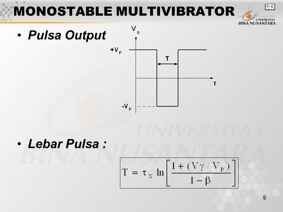 10 MONOSTABLE MULTIVIBRATOR Jika V  << V P dan R 1 = R 2 sehingga  = ½, maka :