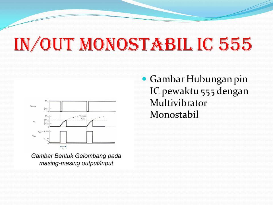 MULTIVIBRATOR DGN IC 555 Lama pulsa yang dihasilkan tergantung dari nilai resitor dan kapasitor eksternal yang pasangkan. Rumus: R=ohm T=1,1 x(ra+rb).