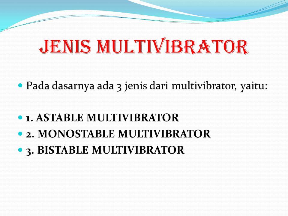 MULTIVIBRATOR Multivibrator adalah suatu rangkaian yang terdiri dari dua buah piranti aktif dengan keluaran yang saling berhubungan dengan masukan yan