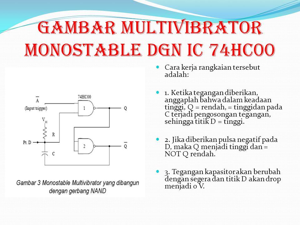 Gambar multivibrator monostable DGN IC 74HC00 Cara kerja rangkaian tersebut adalah: 1.
