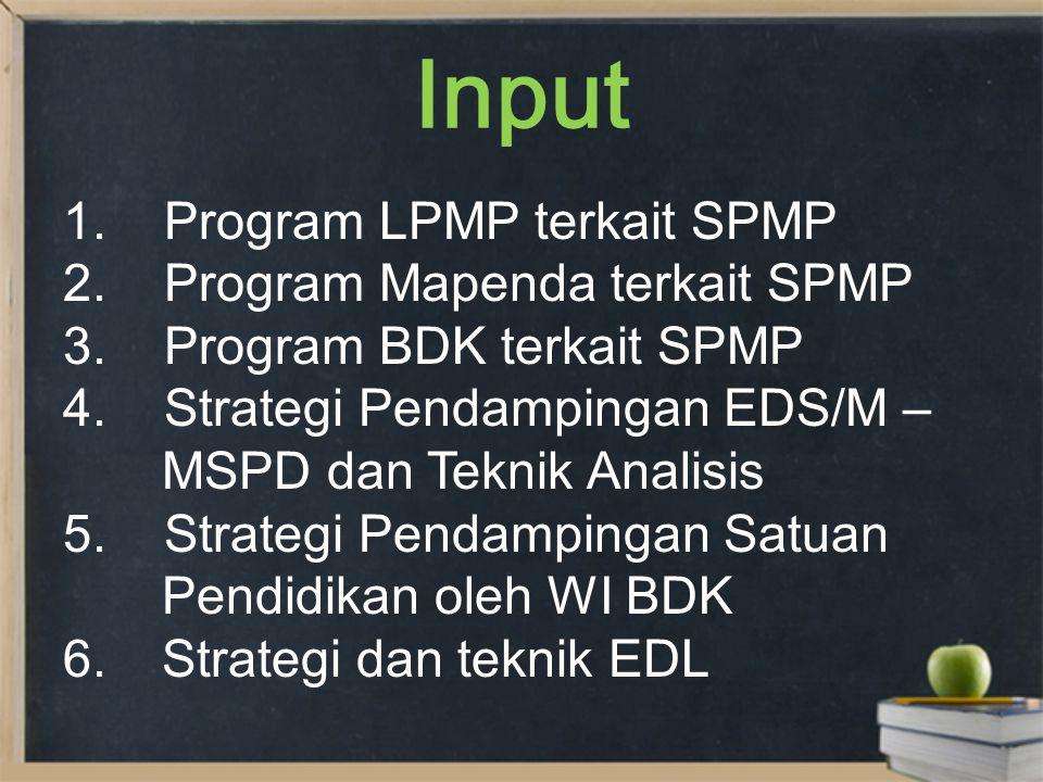 Input 1. Program LPMP terkait SPMP 2. Program Mapenda terkait SPMP 3. Program BDK terkait SPMP 4. Strategi Pendampingan EDS/M – MSPD dan Teknik Analis