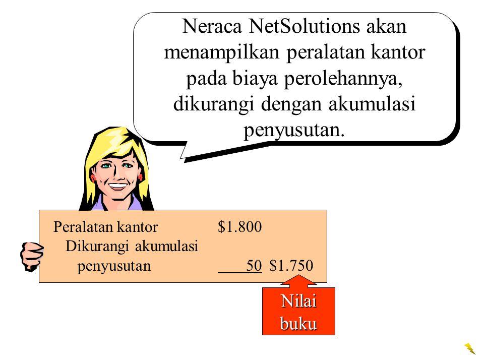 Neraca NetSolutions akan menampilkan peralatan kantor pada biaya perolehannya, dikurangi dengan akumulasi penyusutan. Peralatan kantor$1.800 Dikurangi